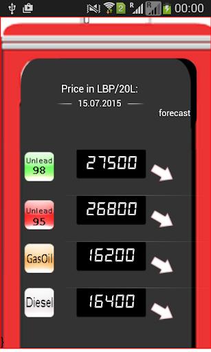 Lebanon Fuel Price