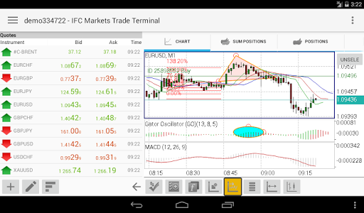 IFC Markets取引ターミナル|玩財經App免費|玩APPs