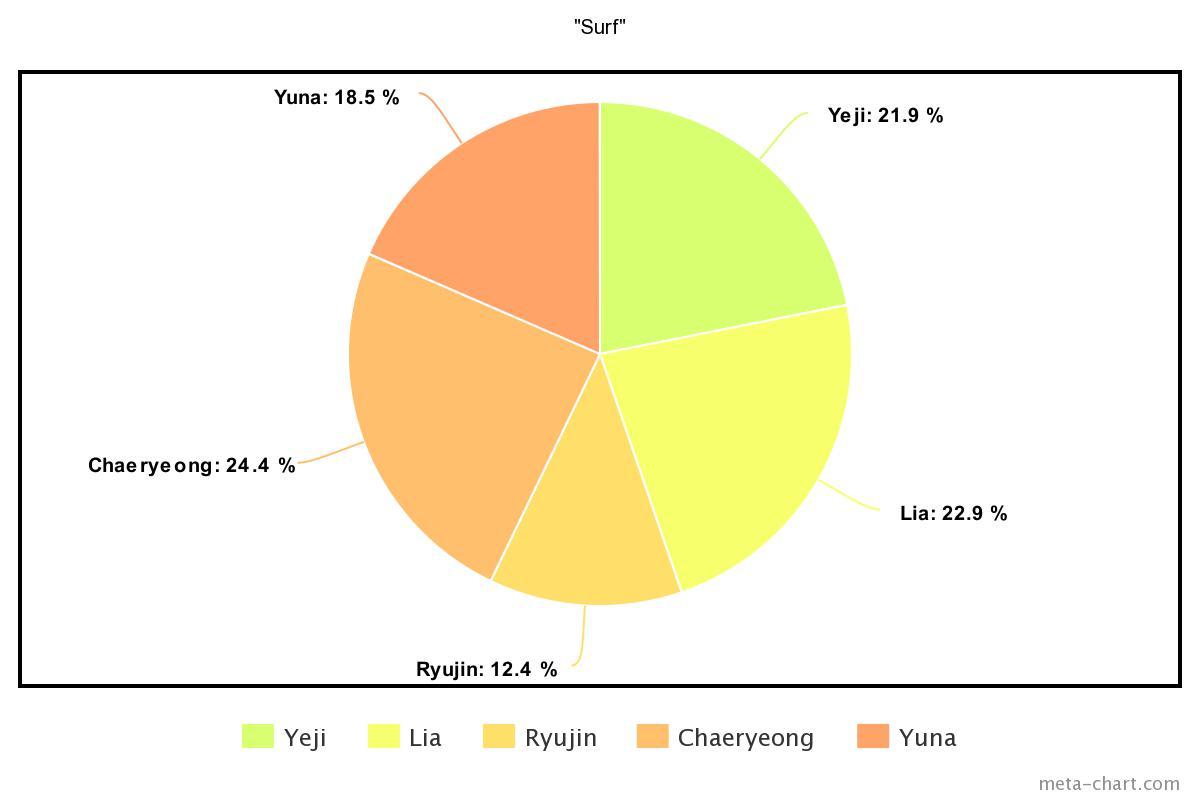 meta-chart - 2021-01-09T131329.591