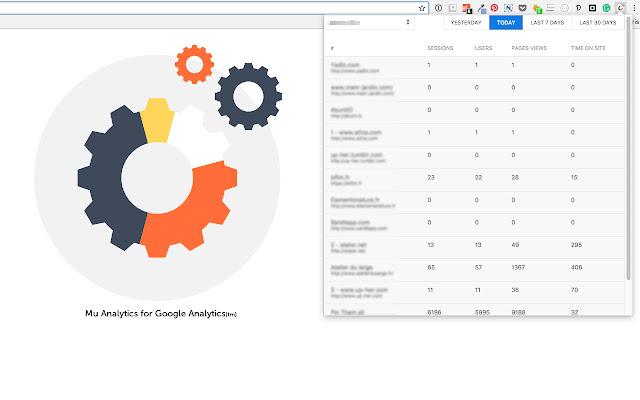 muAnalytics for Google Analytics (tm)