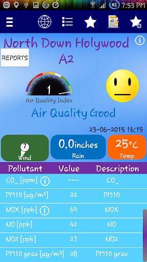 UK Air Now