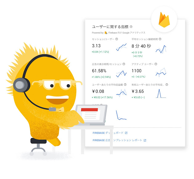 Firebase 向け Google アナリティクスで、無料かつ無制限に分析を行えます。
