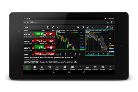 NetDania Forex & Stocks- screenshot thumbnail