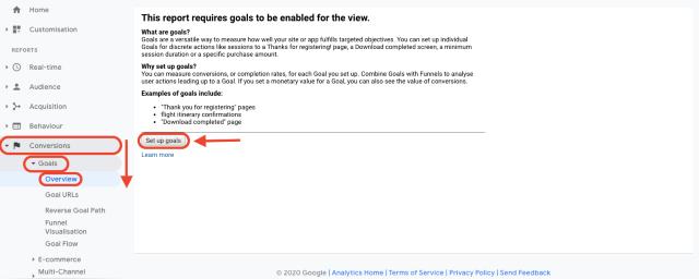Přehled konverzních cílů v Google Analytics. Tento snímek znázorňuje, jak lze nastavit konverzní cíle v Google Analytics.