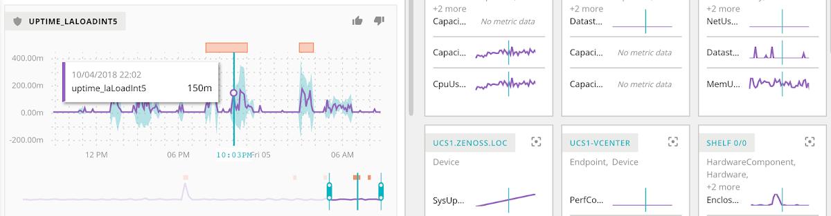 Zenoss Case Study | Google Cloud