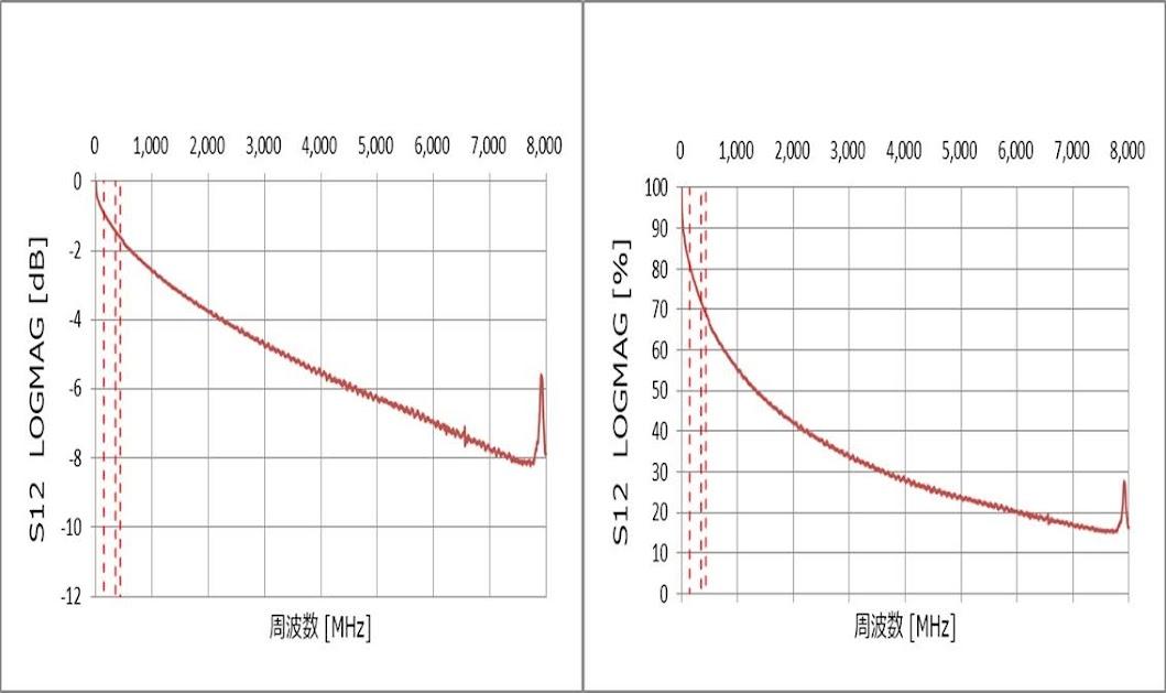 フジクラ_8D-FB_20m_NP-NP_S21