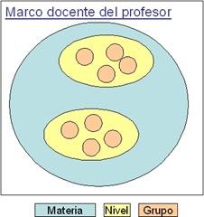 Dispersión docente1