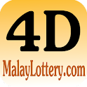 Magnum 4D by MalayLottery.com