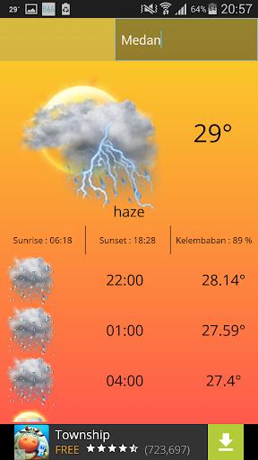 Prakiraan Cuaca Indonesia