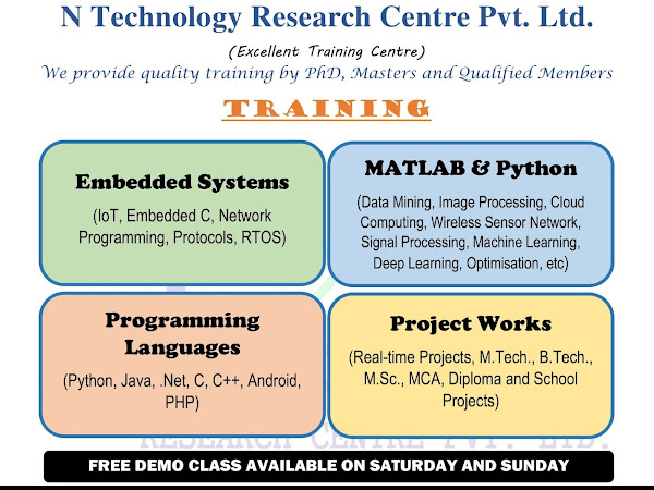 NTechnology Research Center Pvt Ltd ( Project institute for MTech