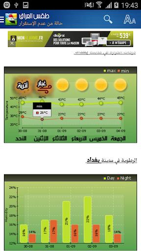 طقس العراق screenshot 8