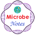 Microbe Notes | Microbiology and Biology Notes