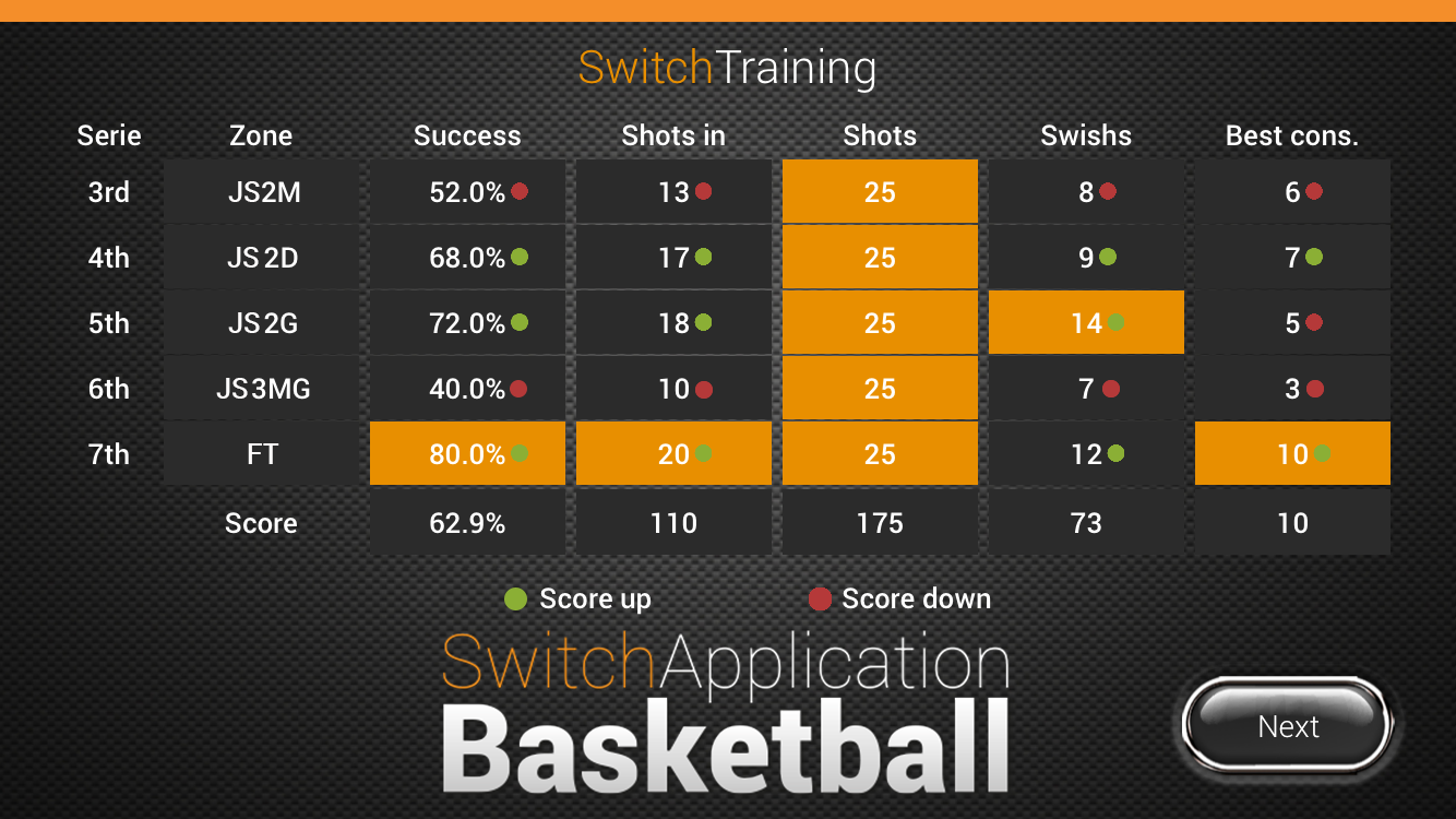 SwitchApplication Basketball- screenshot