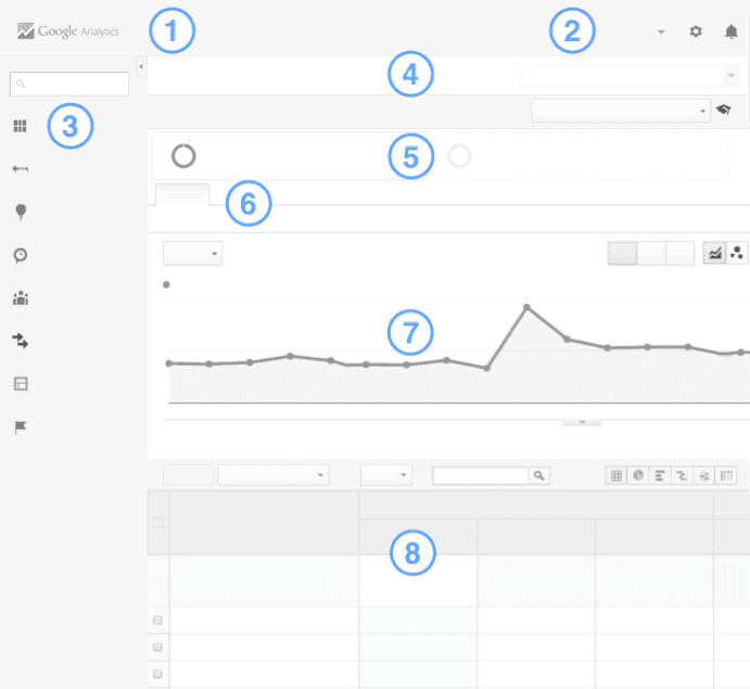 Google Analytics reporting interface map