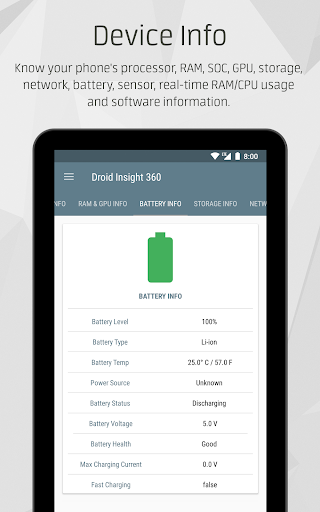 Droid Insight 360: Suite of Five Integrated Apps for PC
