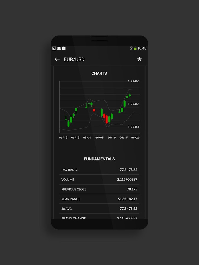 Binary options signals android