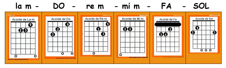 10-125-6 DO rem mim FA SOL lam / lam - DO rem mim FA SOL