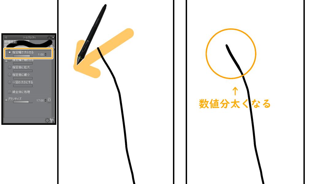 線幅修正:太らせる