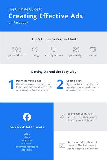 Creating Effective Ads - Pinterest Pin Template