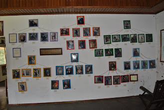 Photo: CAMP LEAKEY albero genealogico