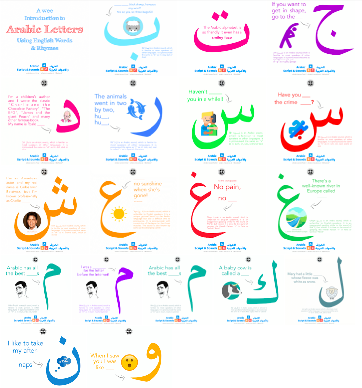 A wee Introduction to Arabic Letters (Using English Words