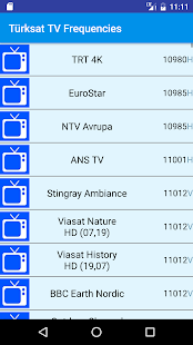 Türksat TV Frequencies - náhled