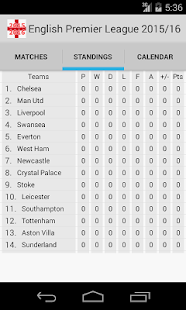 English premier league 2015 16 android apps on google play for All english league tables
