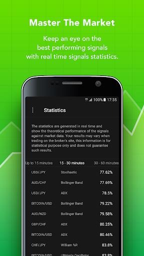 玩免費財經APP|下載Binary Options Trading Signals app不用錢|硬是要APP