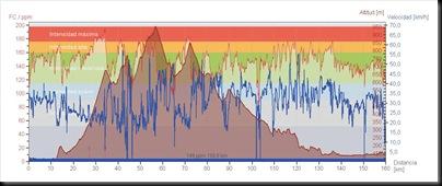 Grafica pulsaciones 130108