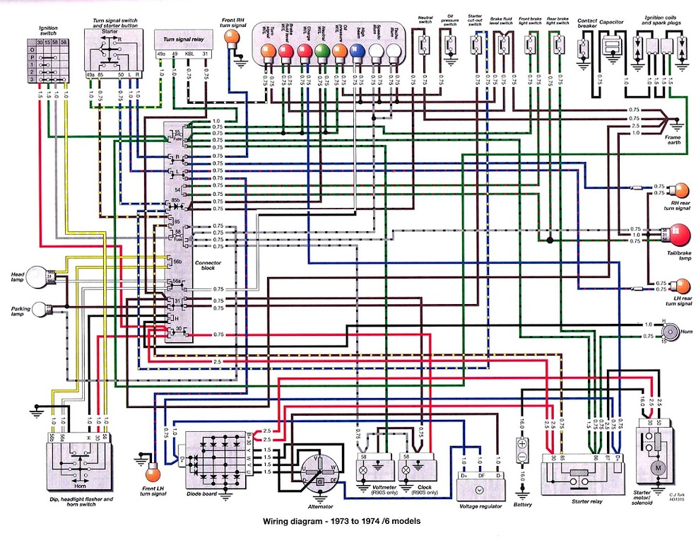 wiring diagram for R90/6 anyone? | Adventure Rider