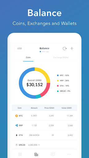 CoinManager- Bitcoin, Ethereum, Ripple finance app 1.04.81 screenshots 3