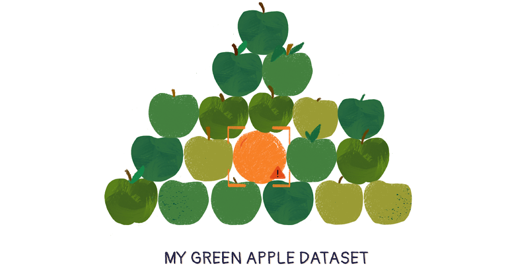 "A pile of apples titled ""My Green Apple Dataset"" appears to have a stray orange nestled at its center. A little red error symbol, flagging its whereabouts, represents the careful process of refining datasets."