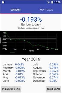 Euribor Mortgage - náhled