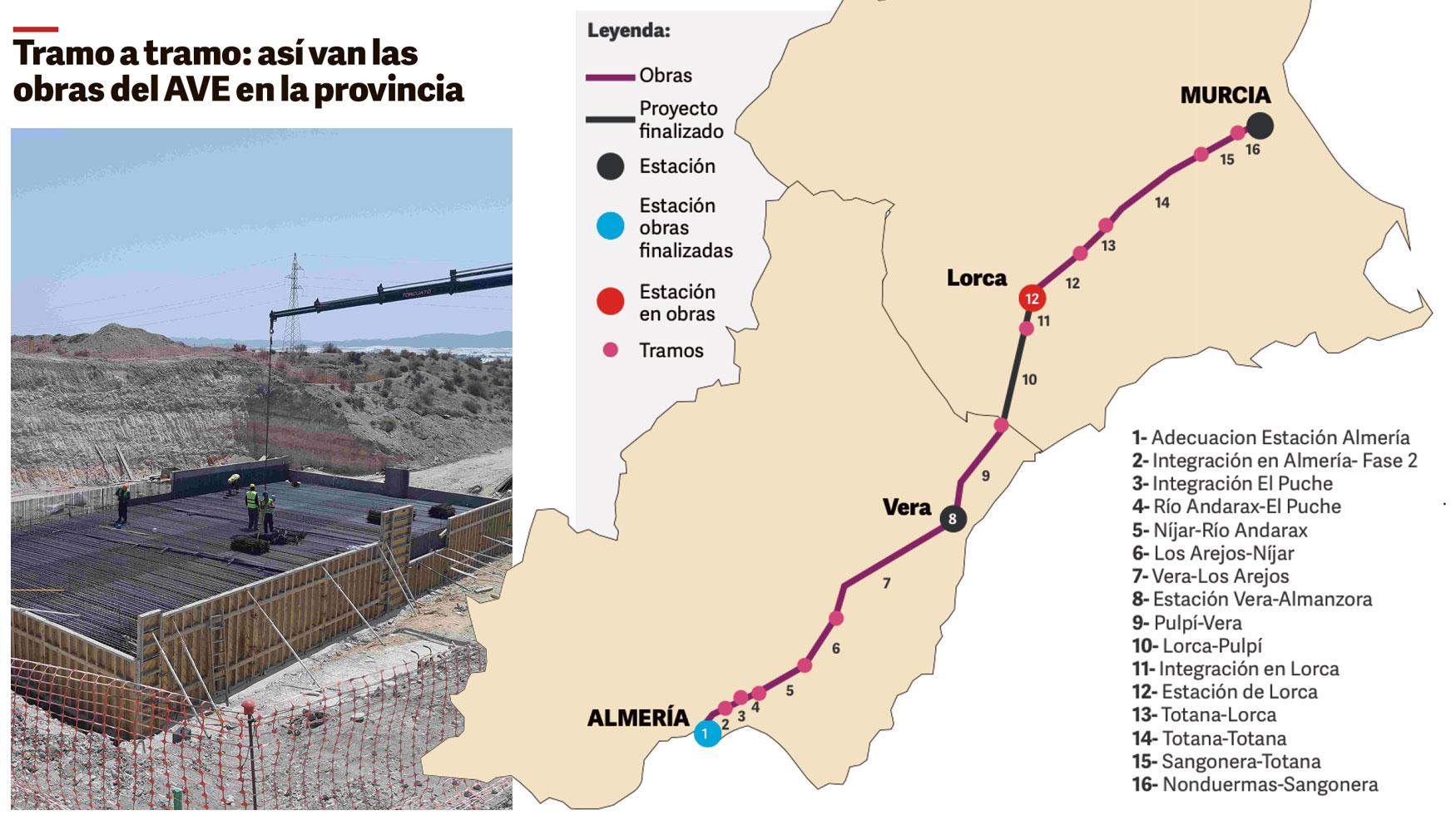 AVE Almería-Murcia: así va el proyecto, tramo a tramo