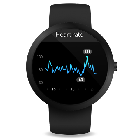 Google Fit: Health and Activity Tracking screenshot 8