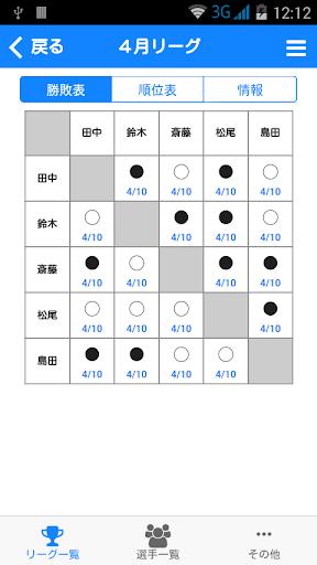 将棋リーグ作成 クラウド