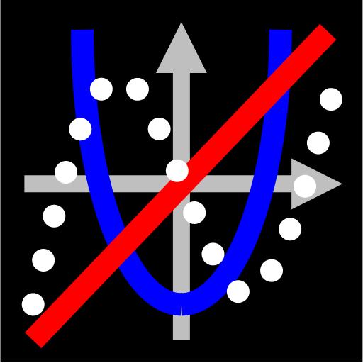 gCalcD.com avatar image