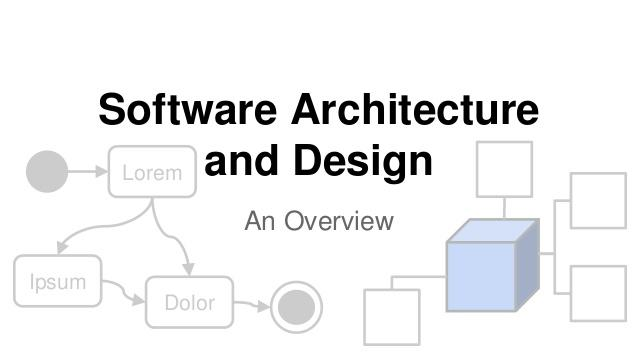 Image result for software architect design