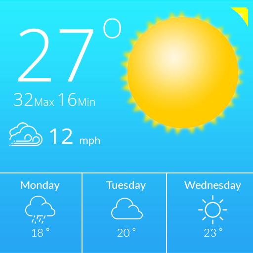 Temperature Forecast Widget