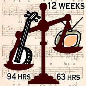 Banjo 94 hrs, TV 63 hours