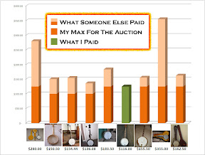 Auction tracking during J.R.'s quest for a spare banjo