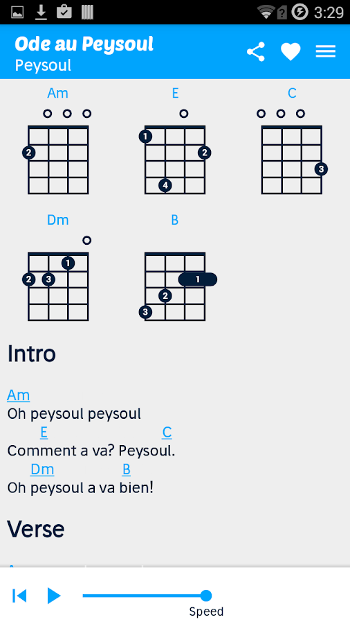 Ukulele ukulele tabs top : Ukulele Tabs & Chords - Android Apps on Google Play
