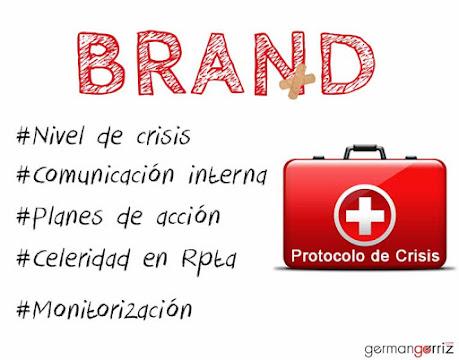 Por Qué Es Importante Contar Con Un Protocolo De Crisis German Gorriz Marketing I Branding I Cx