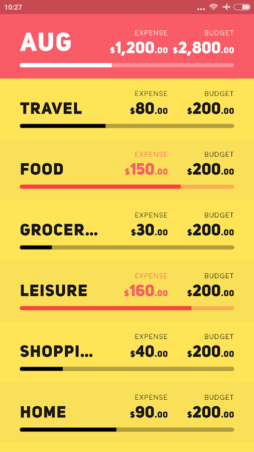 Budgie: Budget Tracker