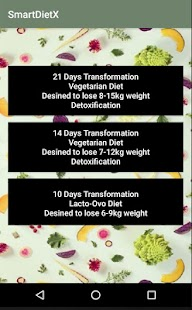 Lose 15 Kg Weight in 21Days with SmartDietX - náhled