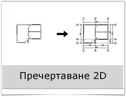 Пречертаване 2D