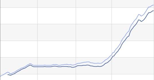 traffic trend.jpg