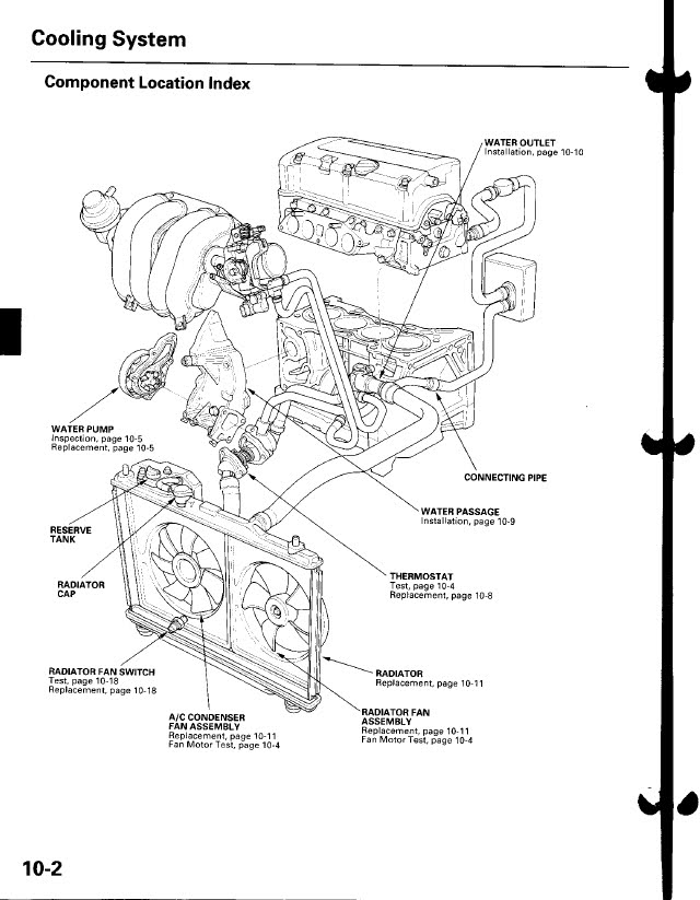 Calling all Honda experts. Coolant question. | The Lotus Cars CommunityLotus Talk