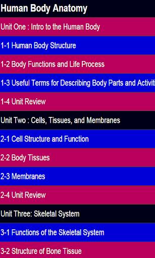 Human Body Guide