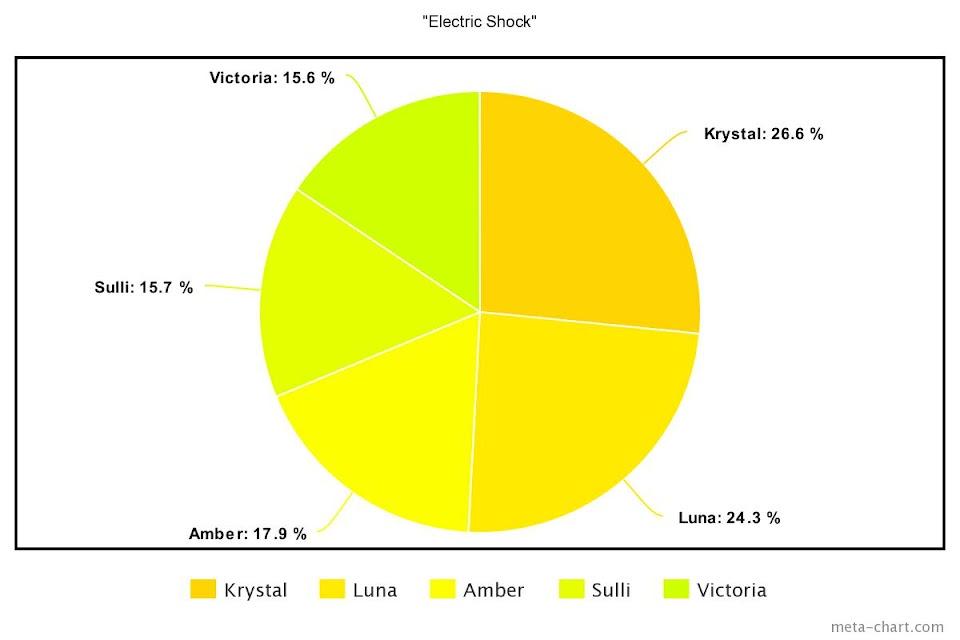 meta-chart - 2021-03-10T145013.149